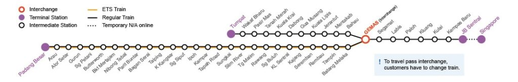 ktm train route map in malaysia